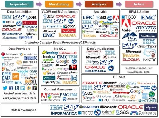 big-data-vendors