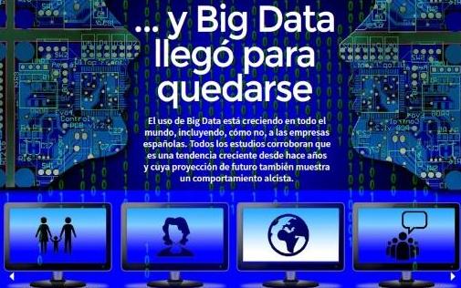 Negocios Rentables Con El Big Data Innova Basque Assistant 24 7